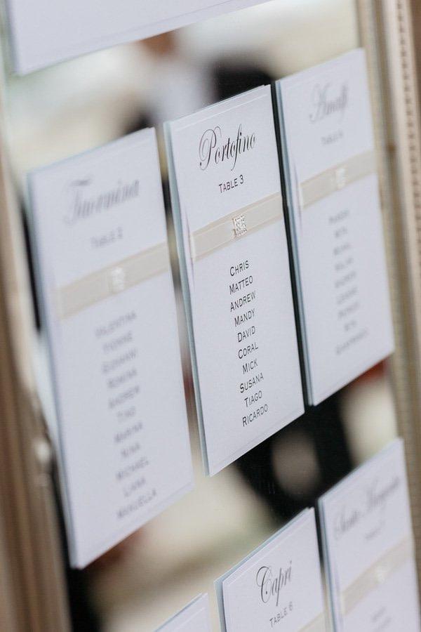 Wedding details Sanremo